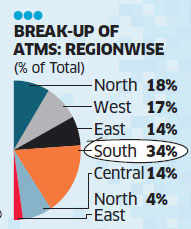 Southern states outshine rest of India in key sectors' growth