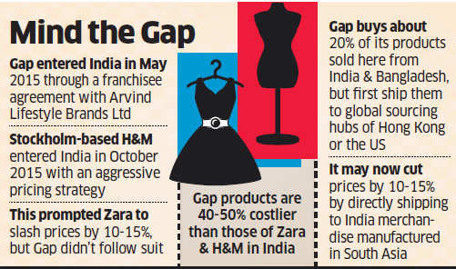 11abe9d79f9 Lagging behind Zara and H M in India