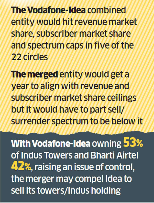 To negate Reliance Jio's threat, Vodafone may join hands with Idea