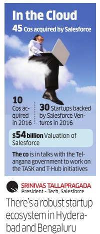 Salesforce looks for startups in B'luru