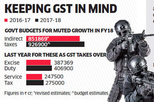 Budget 2017: Local Manufacturing will see changes in their customs & excise duty structure