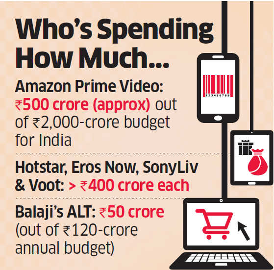 Amazon spends top dollar to win prime spot in digital content race