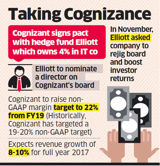 Cognizant to return $3.4bn to Investors in 2 years