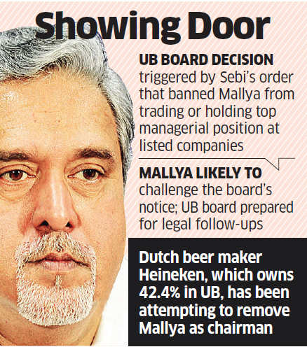 United Breweries board asks Vijay Mallya to quit as chairman