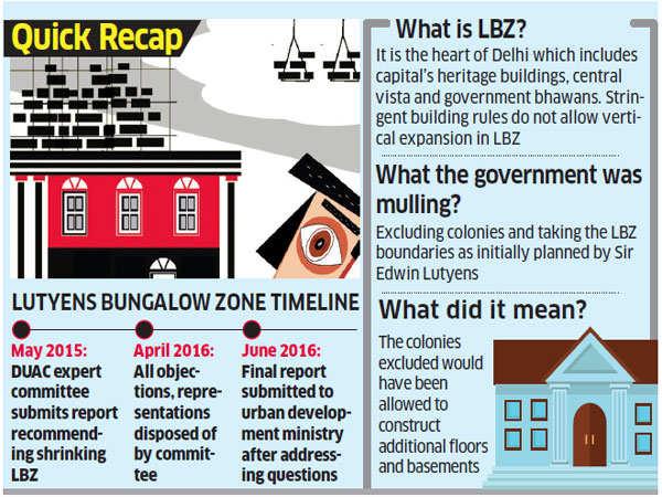 Modi government puts on hold proposal to trim Lutyens Bungalow Zone