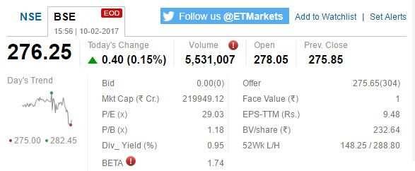 ETMarkets after hours: IT stocks outshine; SBI ends flat despite 71% YoY rise in Q3 net