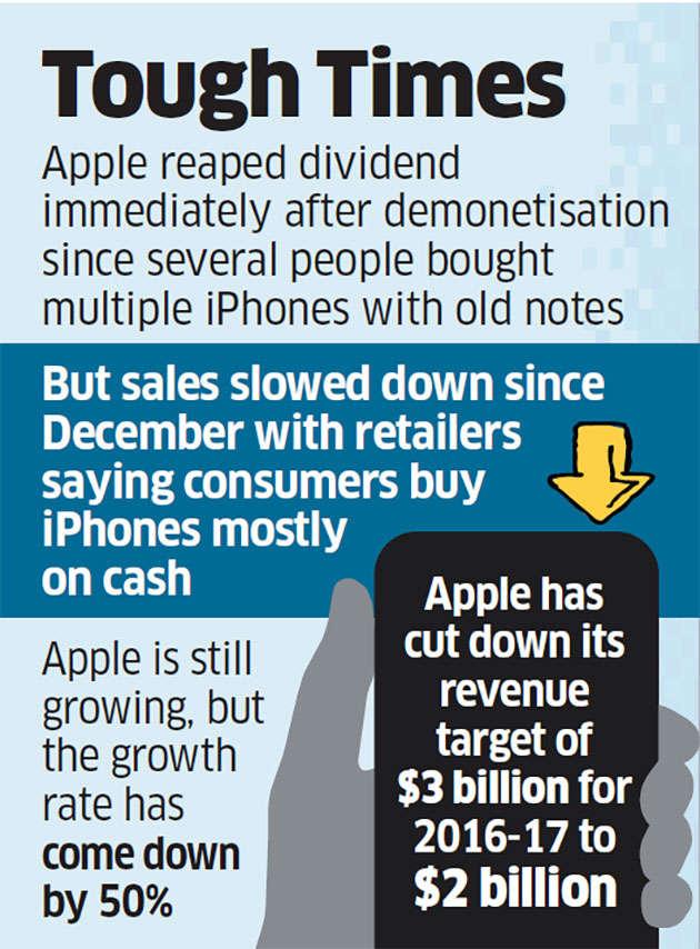 PM Narendra Modi's note ban move takes big bite out of Apple's India plans, slashes revenue outlook to $2 billion