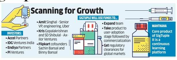 Med tech co SigTuple raises Rs 38.6 cr to develop affordable disease screening solutions