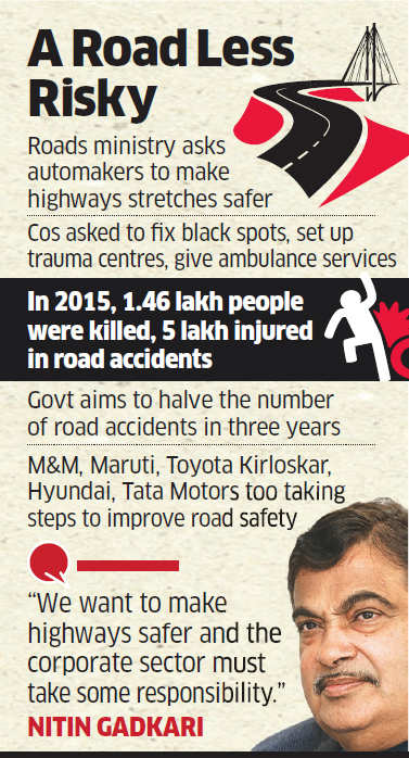 Nitin Gadkari wants India Inc's help to make roads safer