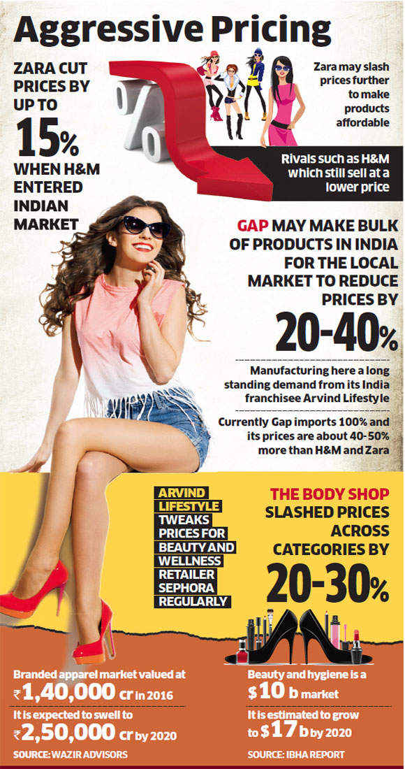 Marquee labels including Gap, Zara to come with smaller price tags