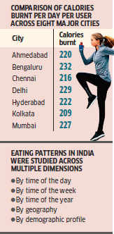 What's for breakfast? How the most important meal of the day is compromised in India