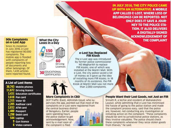 Use E-lost to report loss of your of your belongings - The