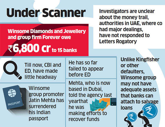 seeking arrangement scam