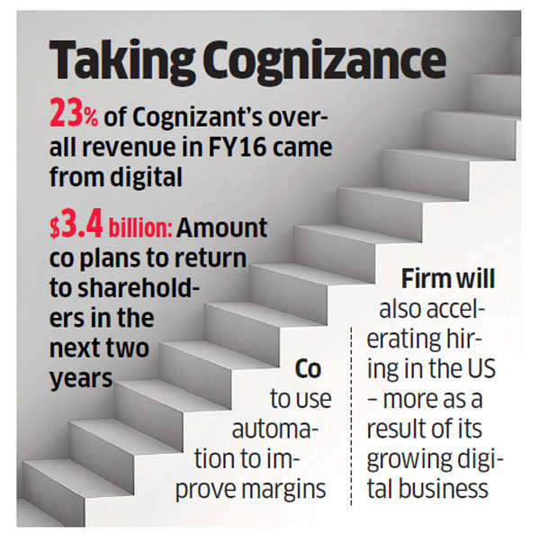 Cognizant to accelerate pace of buys