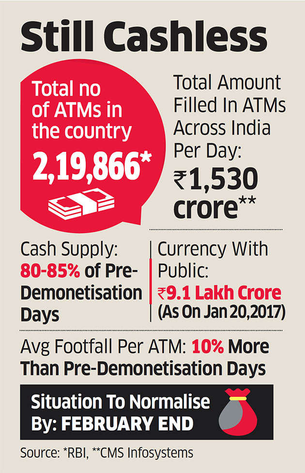 Attention! Cash hoarders on the loose at ATMs