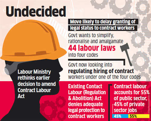 Wait for legal status may get longer for contract workers