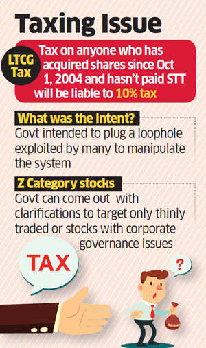 Government may roll back 10 per cent LTCG tax proposed on ESOPs