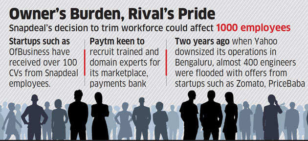 Paytm sniffs deal in laid-off talent from Snapdeal and Stayzilla