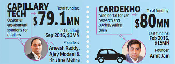 As unicorns like Flipkart, Quikr and Zomato turn 10, what next for the startup-verse?