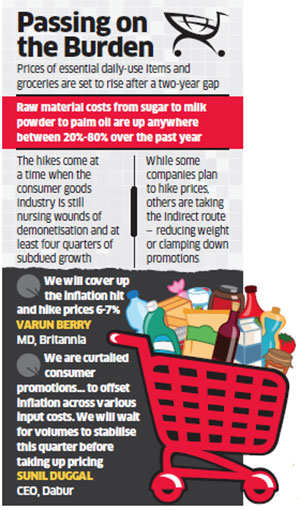 Britannia, Amul, Dabur to raise prices or cut quantities in packaged products