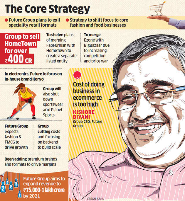 Biyani sees no future in speciality retail formats