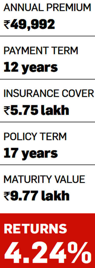 Traditional life insurance plans offer poor returns and low risk cover, best to avoid them