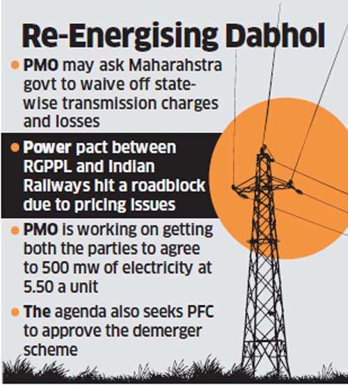 dabhol power project Read more about dabhol project to resume generation today on business standard finally, the ratnagiri gas & power pvt ltd (rgppl) will re-start power generation at the dabhol project from november 21.