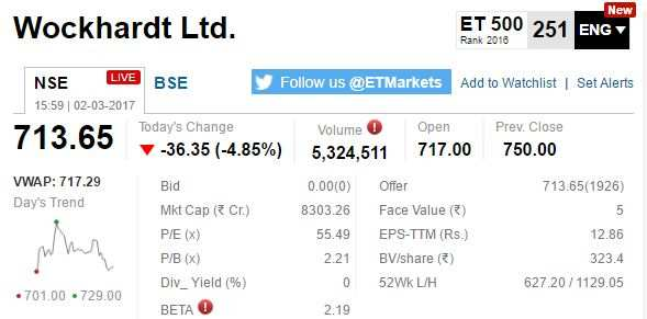 ETMarkets After Hours: Rail-linked stocks gain as Suresh Prabhu unveils plans for new year