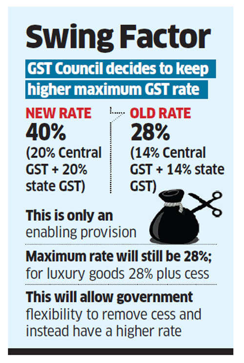 Peak GST rate to be pegged higher at 40%