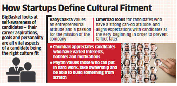High attrition compelling startups to ensure candidates fit into their culture