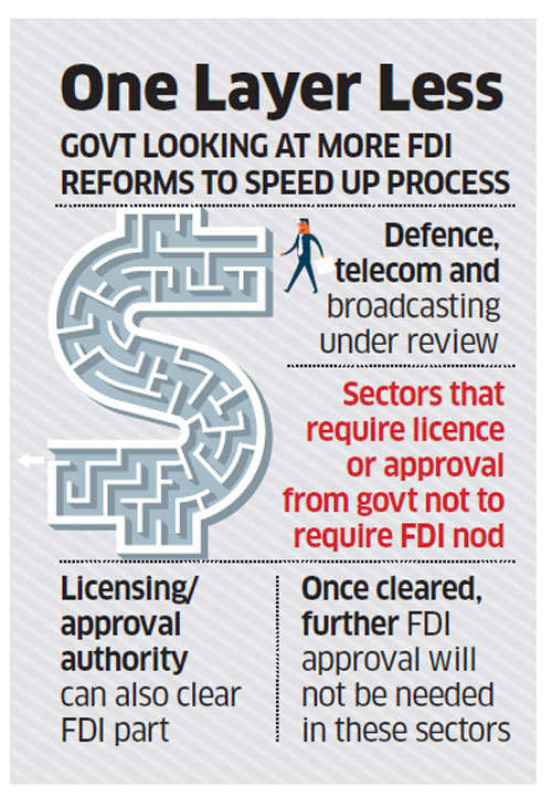 Government looking at more FDI reforms; relief for investors in defence, telecom and broadcasting