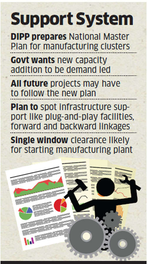 Government devising a National Master Plan for manufacturing clusters