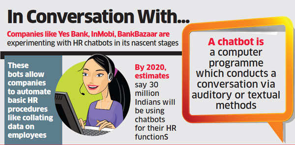 This technology is helping firms in speeding up HR functions