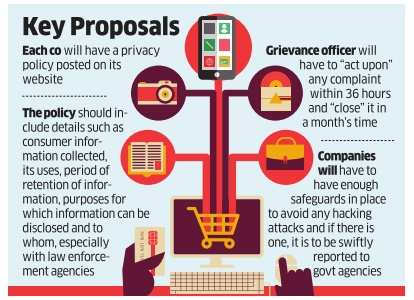 Ministry of Electronics and IT releases draft rules to make ewallets safer