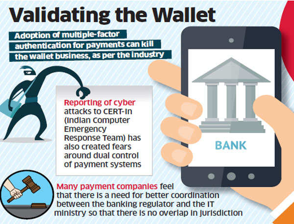 New cyber security norms send wallet firms in a tizzy