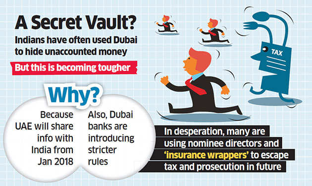 As Dubai prepares to change tax laws, Indians scramble to hide undeclared wealth