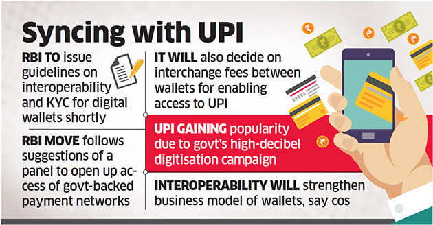 RBI to now open up UPI for digital wallets like Paytm and MobiKwik