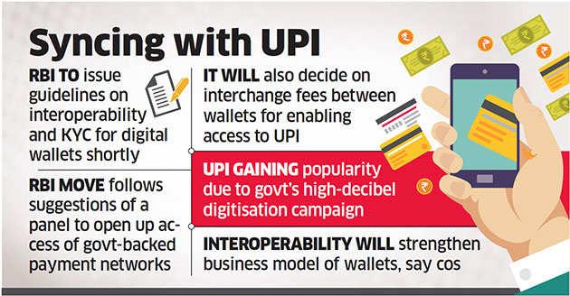 Paytm: RBI to now open up UPI for digital wallets like Paytm