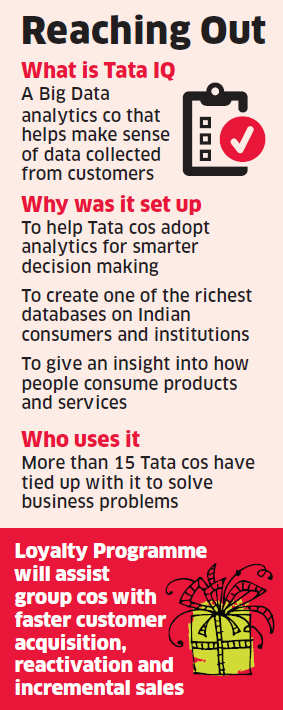 Tata group sifts data for customer loyalty programme