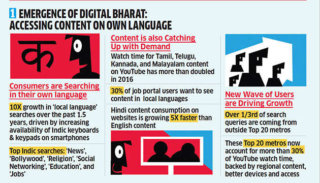 Take a look at the emergence of 'Digital Bharat'