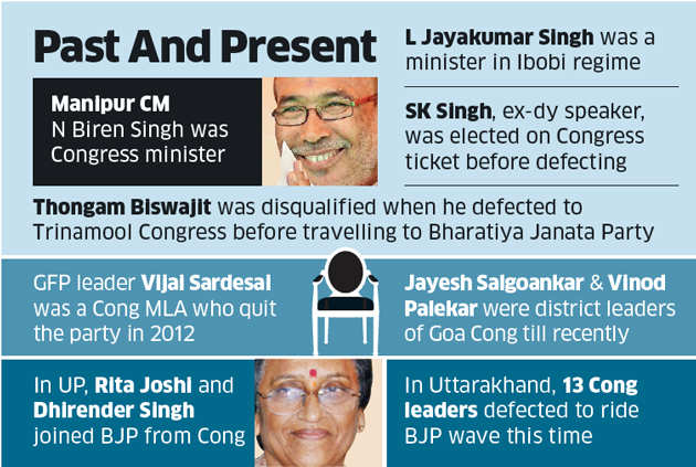 Congress defectors strike gold by joining BJP; get post in Manipur and Goa