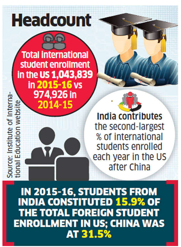 US universities offer legal support to foreign students on visa woes