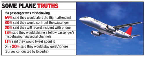 Rear-seat kickers, boozers and loud passengers most annoying on flights: Survey