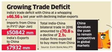 Rupee's rise against yuan may blunt Make-in-India push