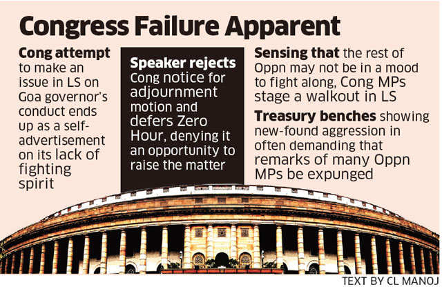 BJP's landslide win hits opposition spirit in Parliament