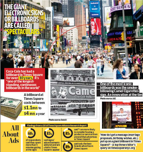 Times Square: An advertiser's Mecca