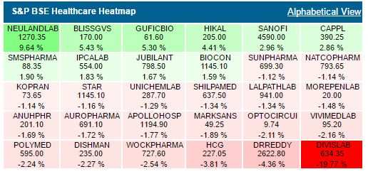 ETMarkets After Hours: Avenue Supermarts doubles on listing day; banking, pharma stocks slip