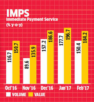 How India switched to digital payment methods