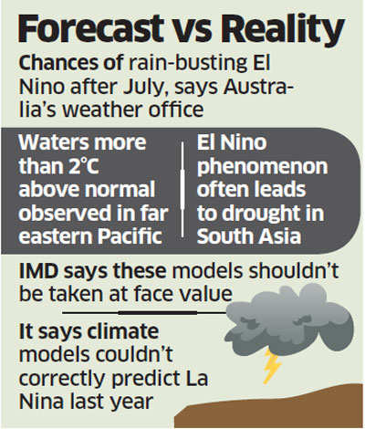 Australian weather office predicts El Nino, IMD says can't take models at face value