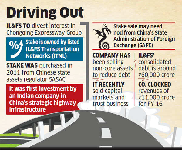 IL&FS to exit China JV with Chongqing Expressway; 49% stake may fetch it $170 mn